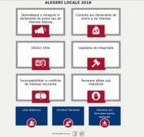 ANI a lansat o secțiune dedicată alegerilor locale 2016