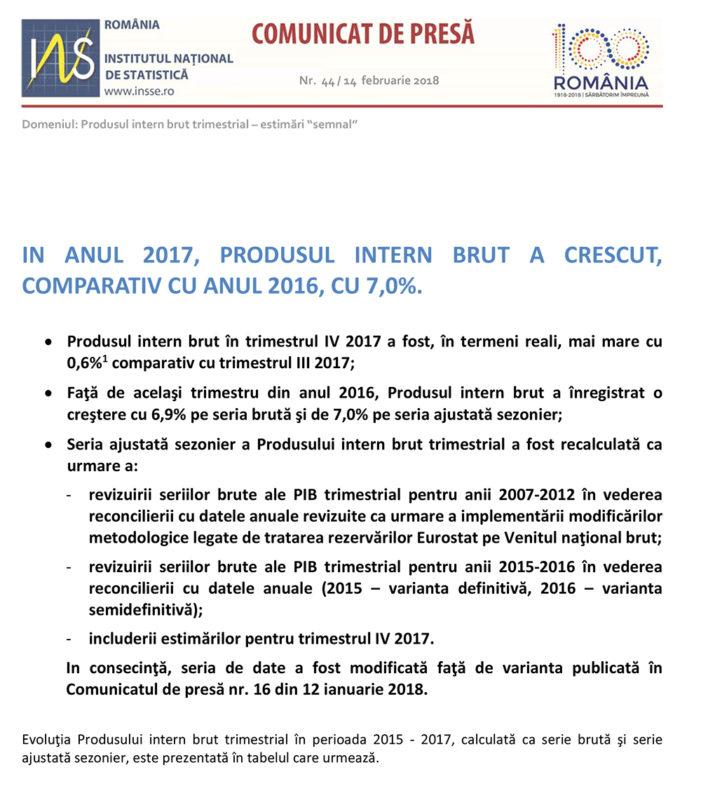 Economia României a crescut cu 7% în anul 2017