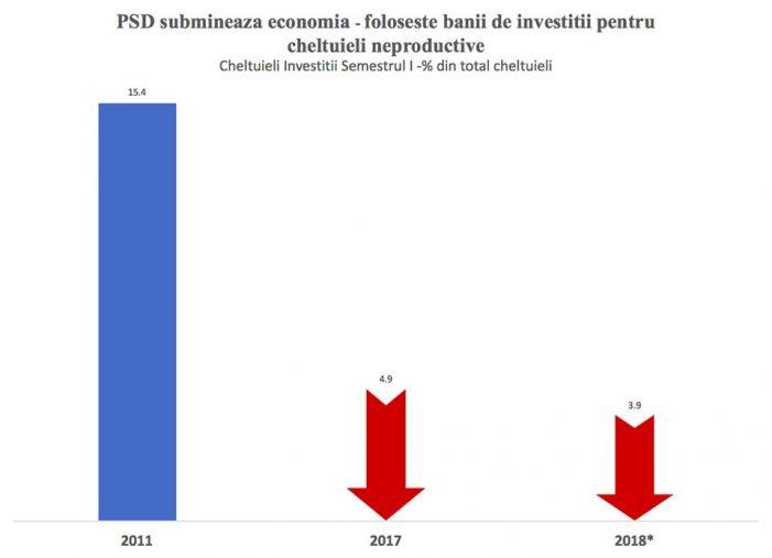 Catu: Romania a copiat modelul economic folosit de Venezuela in primii ani de dictatura socialista