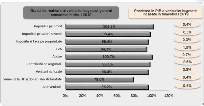 Florin Catu: ADIO mariri de pensii si salarii. ADIO investitii.